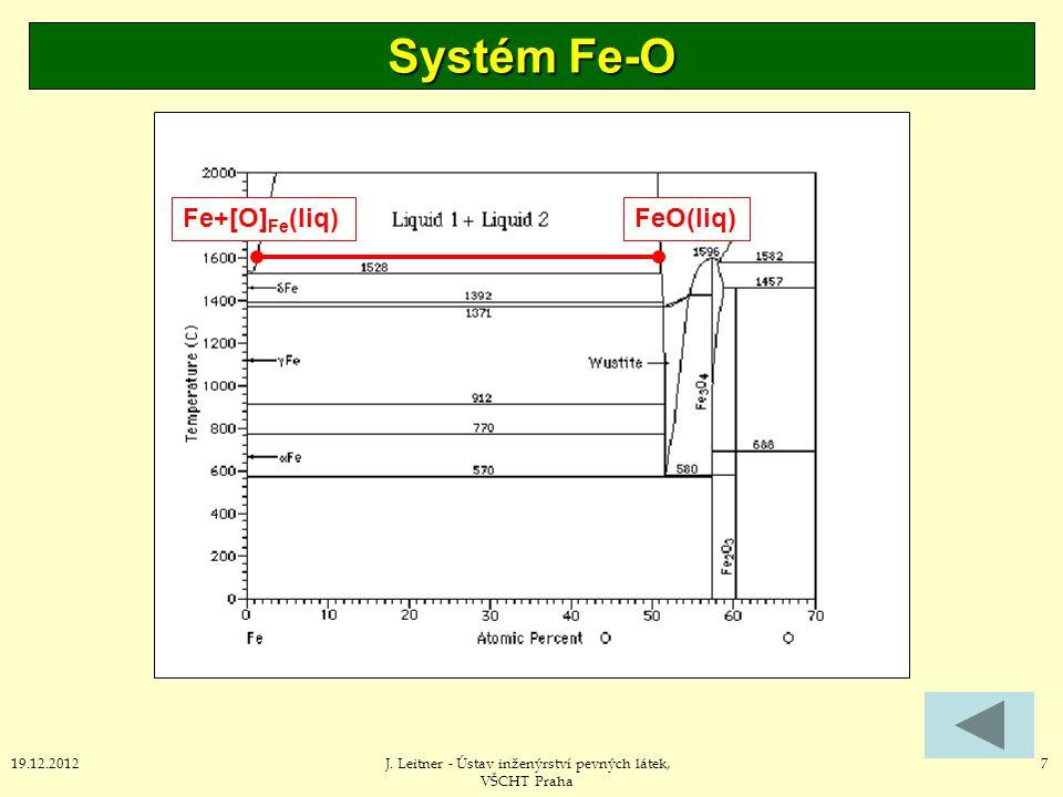 Systém Fe-O FeO(liq) Fe+[O]Fe(liq)